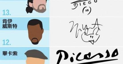 17個最棒的歷史名人簽名。迪士尼的簽名專業到可以當畫賣了。