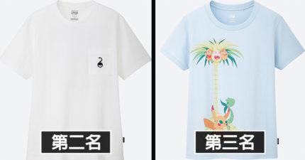 Uniqlo公佈24個「寶可夢T恤」得獎設計 第二名「背面太驚人」網友:視力表?