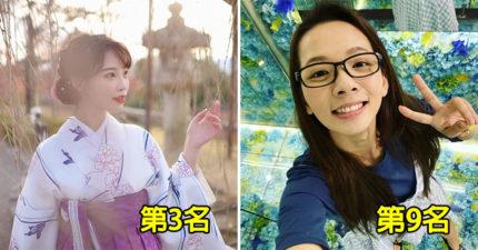男網友推「台灣最正女YouTuber」引論戰 網看前五名:評長輩大小?