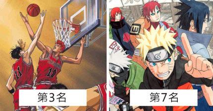 日本票選「最愛漫畫Top100」 「300億票房的鬼滅」不是第1